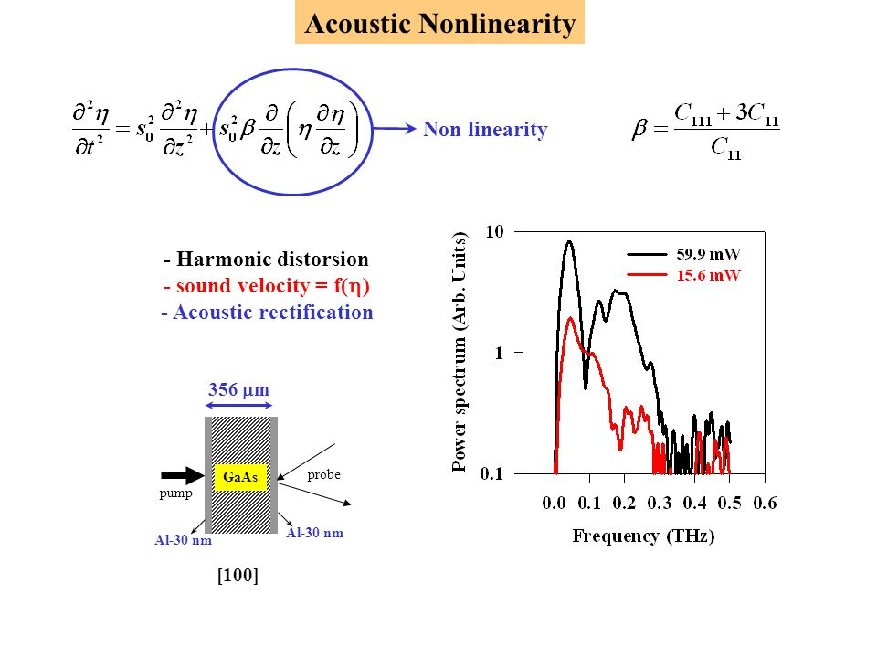 Acoustic Nonlinearity - Acoustic rectification