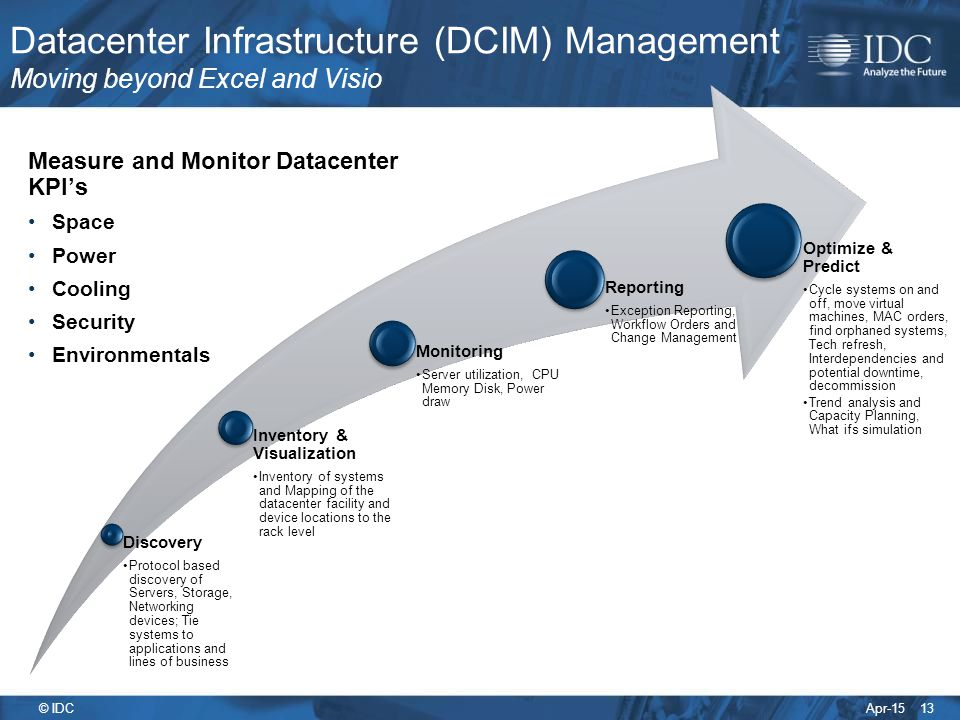 Datacenter Infrastructure (DCIM) Management Moving beyond Excel and Visio