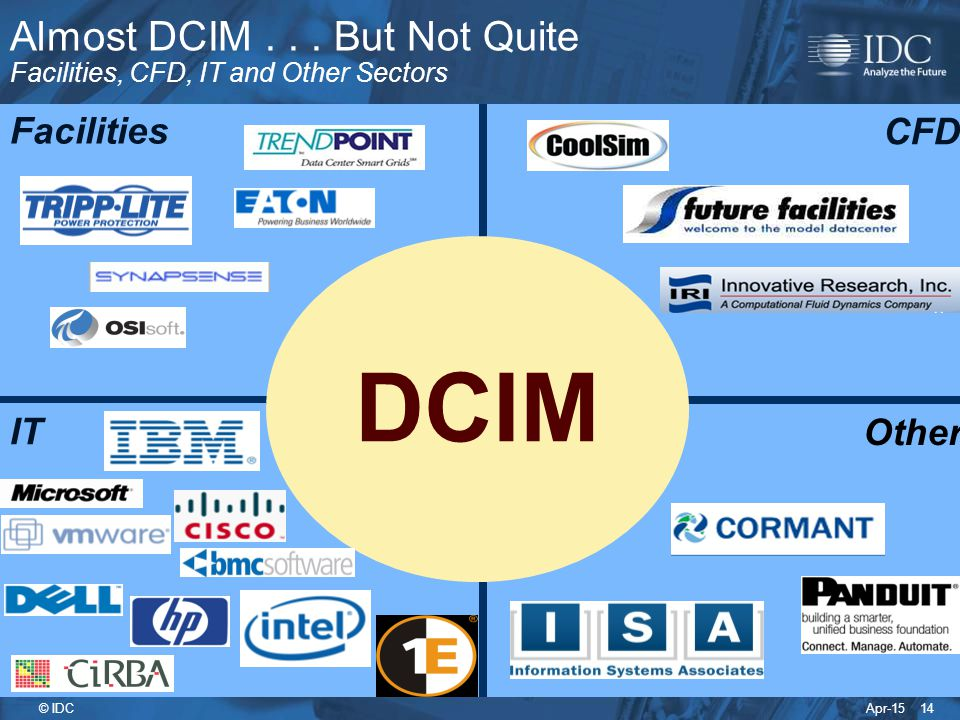 DCIM Almost DCIM . . . But Not Quite Facilities CFD IT Other
