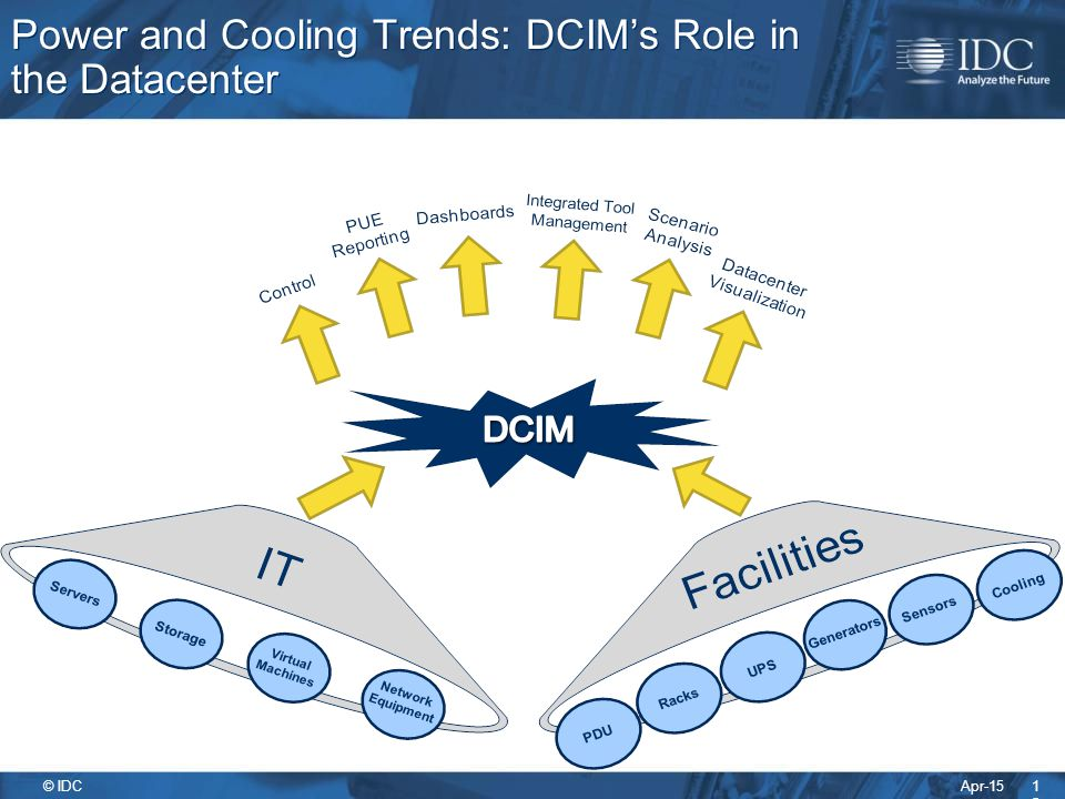 Power and Cooling Trends: DCIM's Role in the Datacenter