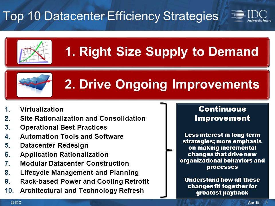 Top 10 Datacenter Efficiency Strategies