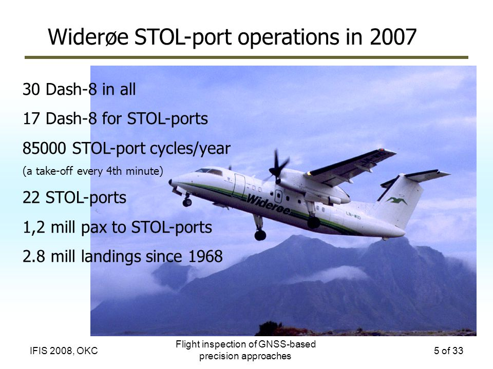 Widerøe STOL-port operations in 2007