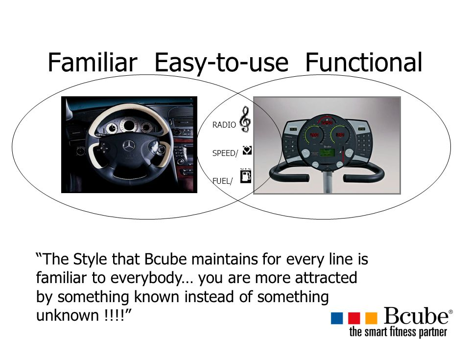 Familiar Easy-to-use Functional