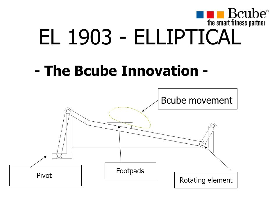 - The Bcube Innovation -