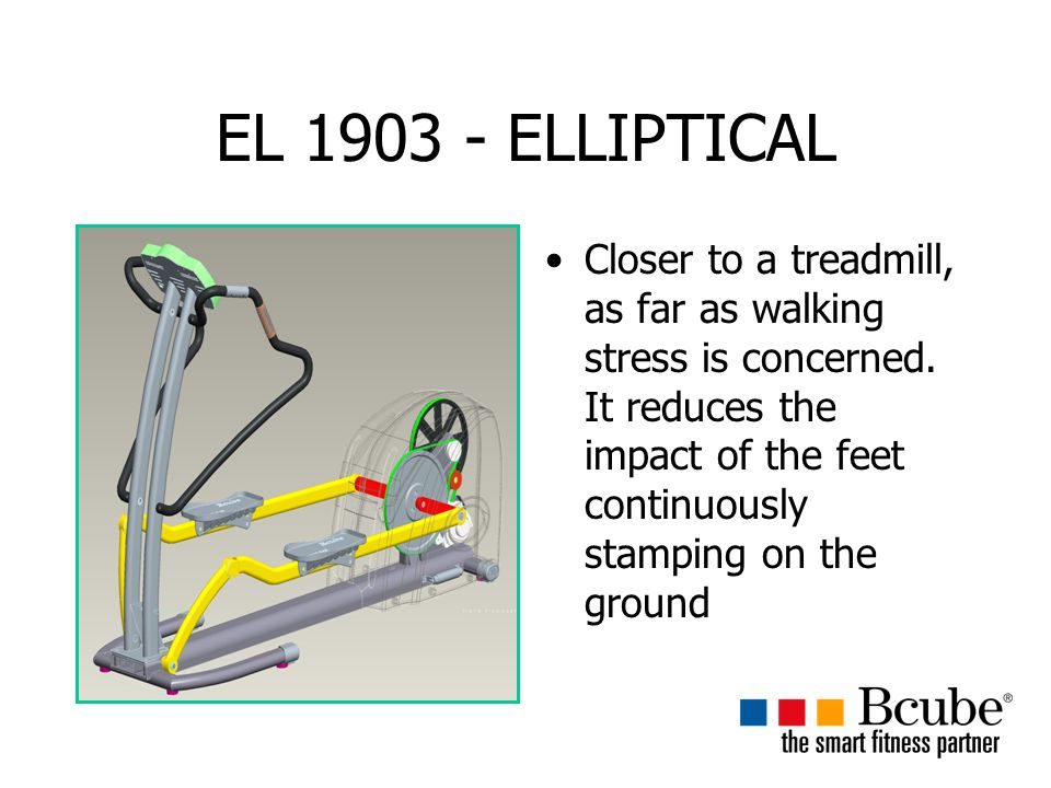 EL 1903 - ELLIPTICAL