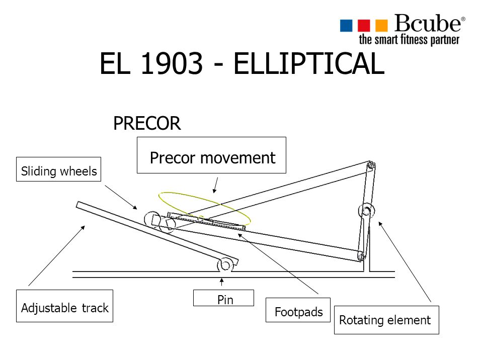 EL 1903 - ELLIPTICAL PRECOR Precor movement Sliding wheels Pin