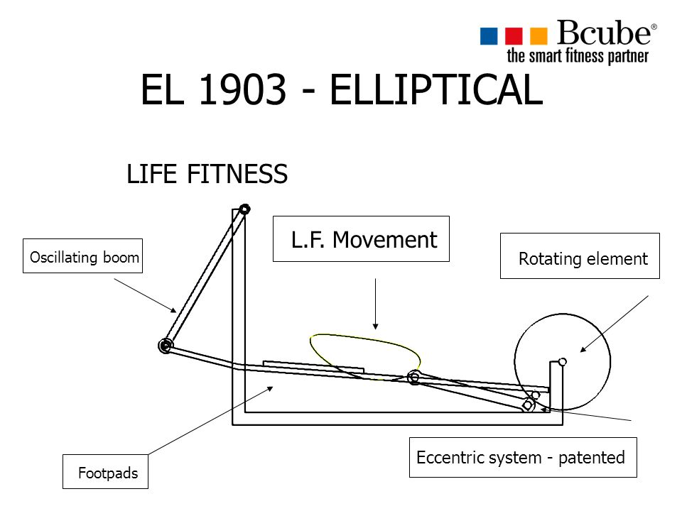EL 1903 - ELLIPTICAL LIFE FITNESS L.F. Movement Rotating element