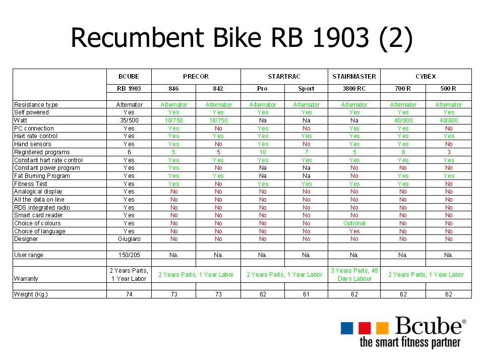 Recumbent Bike RB 1903 (2)