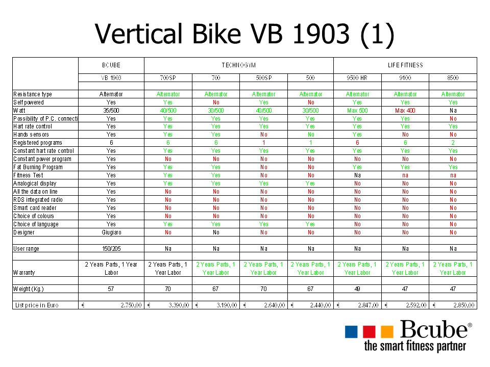 Vertical Bike VB 1903 (1)