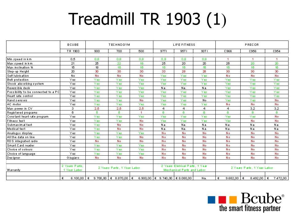 Treadmill TR 1903 (1)