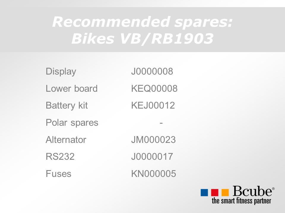 Recommended spares: Bikes VB/RB1903