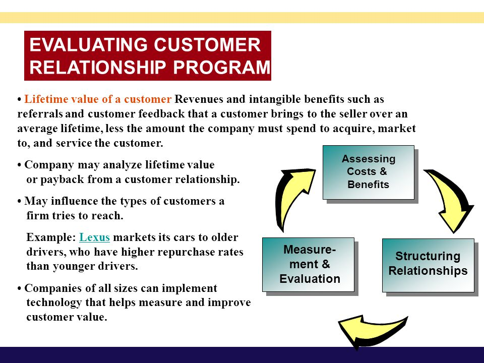relationship marketing and customer relationship management Relationship marketing: tips for managing invest in a customer relationship management holistic view of the customers across marketing, sales, and customer.