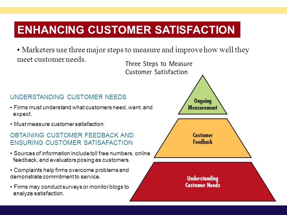 ENHANCING CUSTOMER SATISFACTION