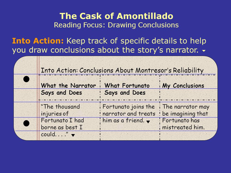 The Cask of Amontillado Reading Focus: Drawing Conclusions