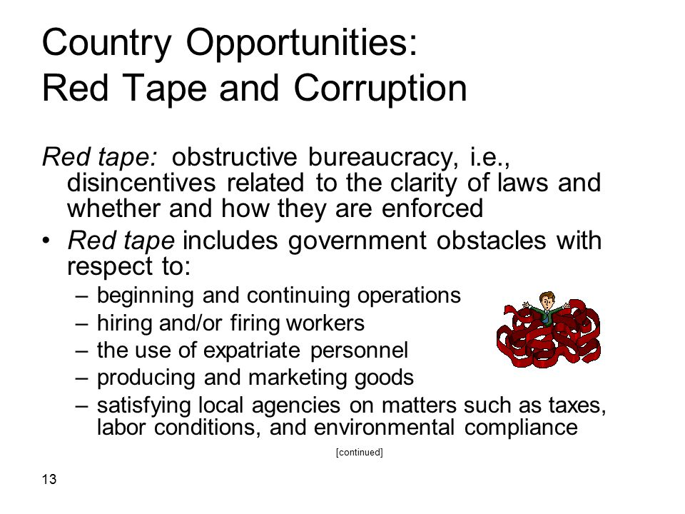Country Opportunities: Red Tape and Corruption