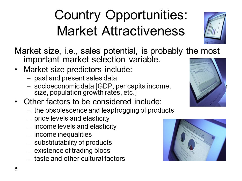 Country Opportunities: Market Attractiveness