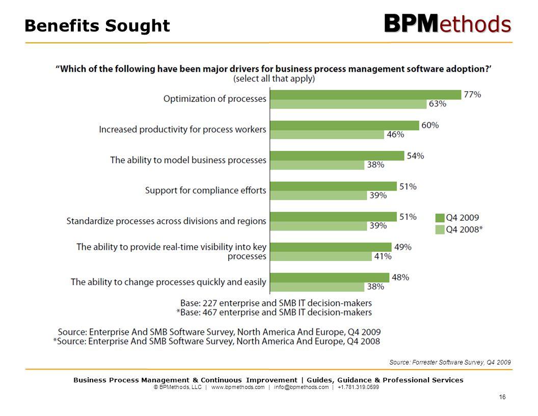 Benefits Sought Source: Forrester Software Survey, Q4 2009 16