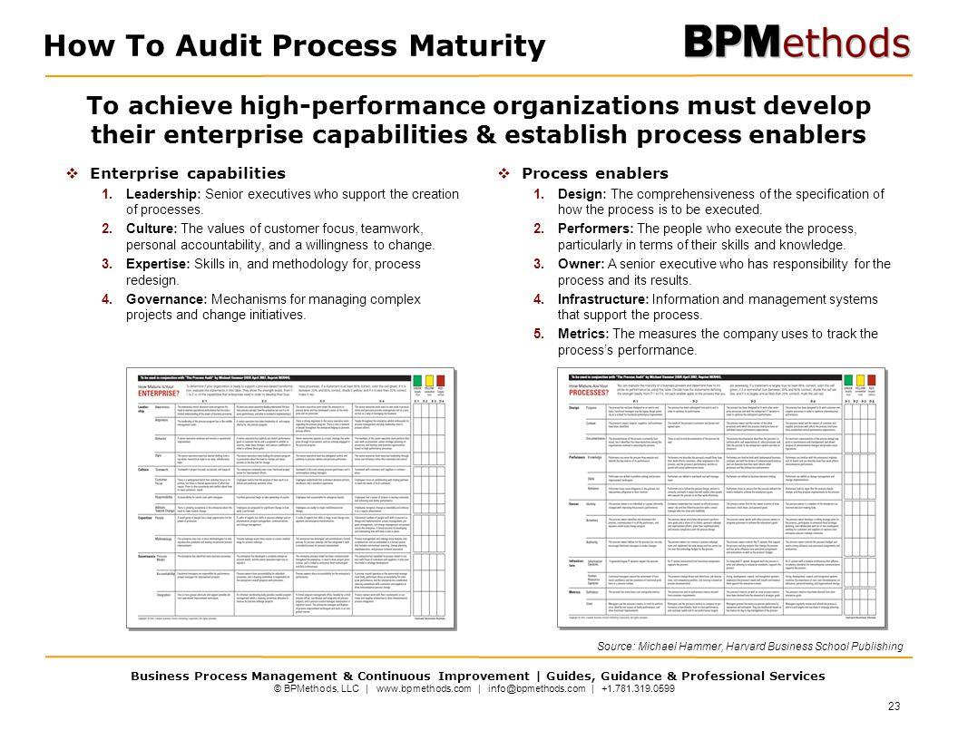 How To Audit Process Maturity