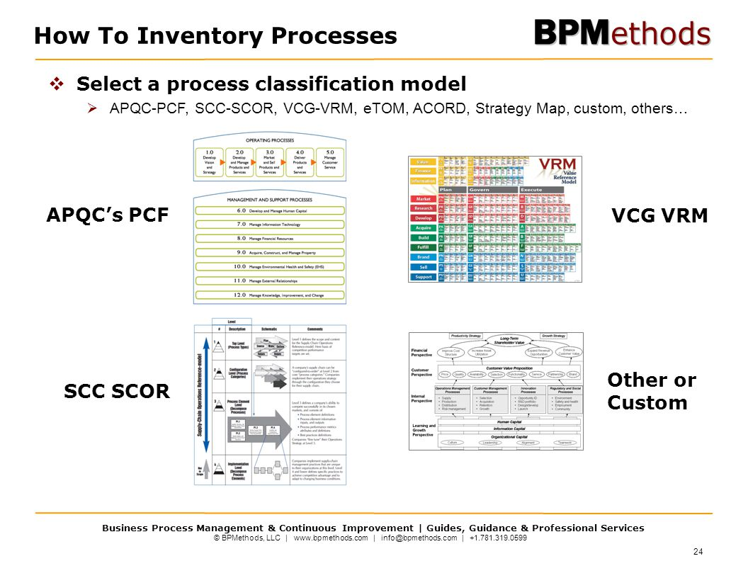 How To Inventory Processes
