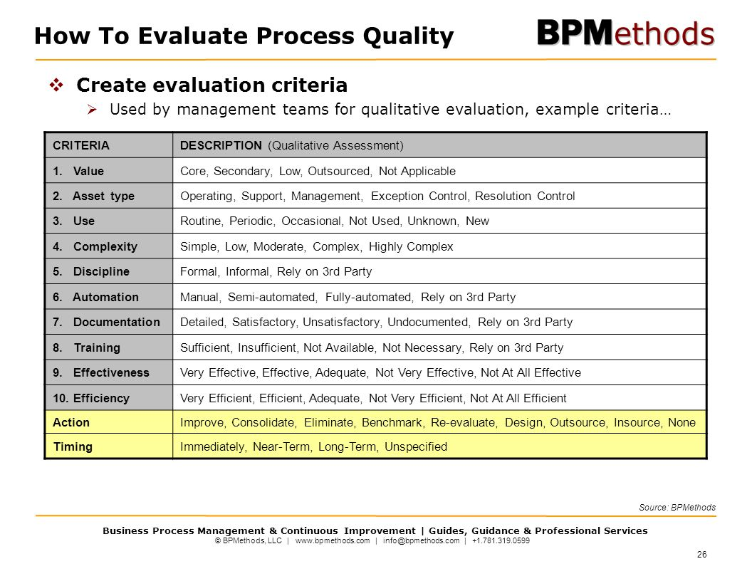 How To Evaluate Process Quality