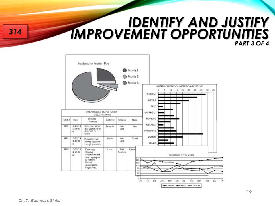 Identify and Justify Improvement Opportunities part 3 of 4