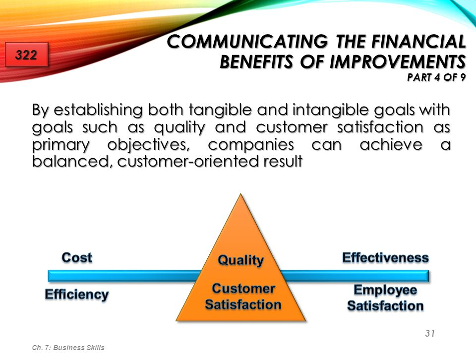 employee satisfaction and customer satisfaction Studies looking at the connection between customer & employee satisfaction show a correlation between employee satisfaction, customer satisfaction & profitability.
