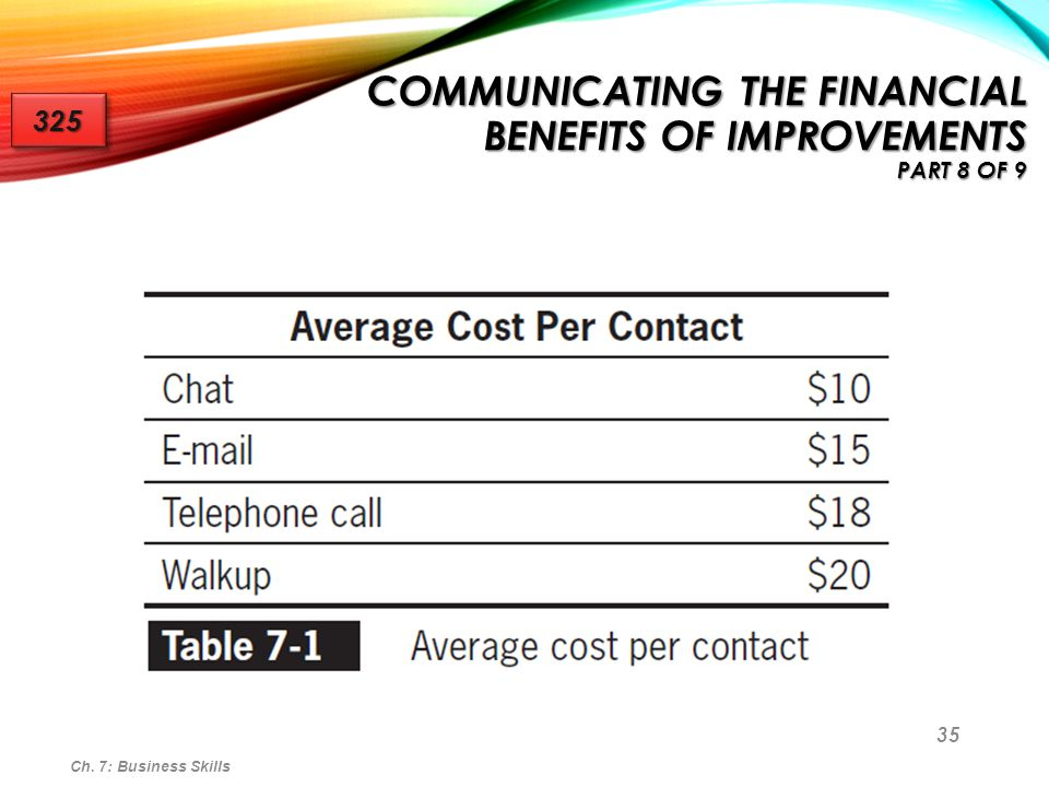 Communicating the Financial Benefits of Improvements Part 8 of 9