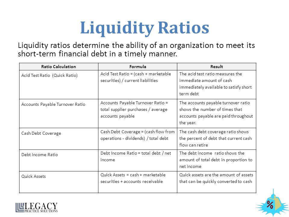 Liquidity Ratios Liquidity ratios determine the ability of an organization to meet its short-term financial debt in a timely manner.