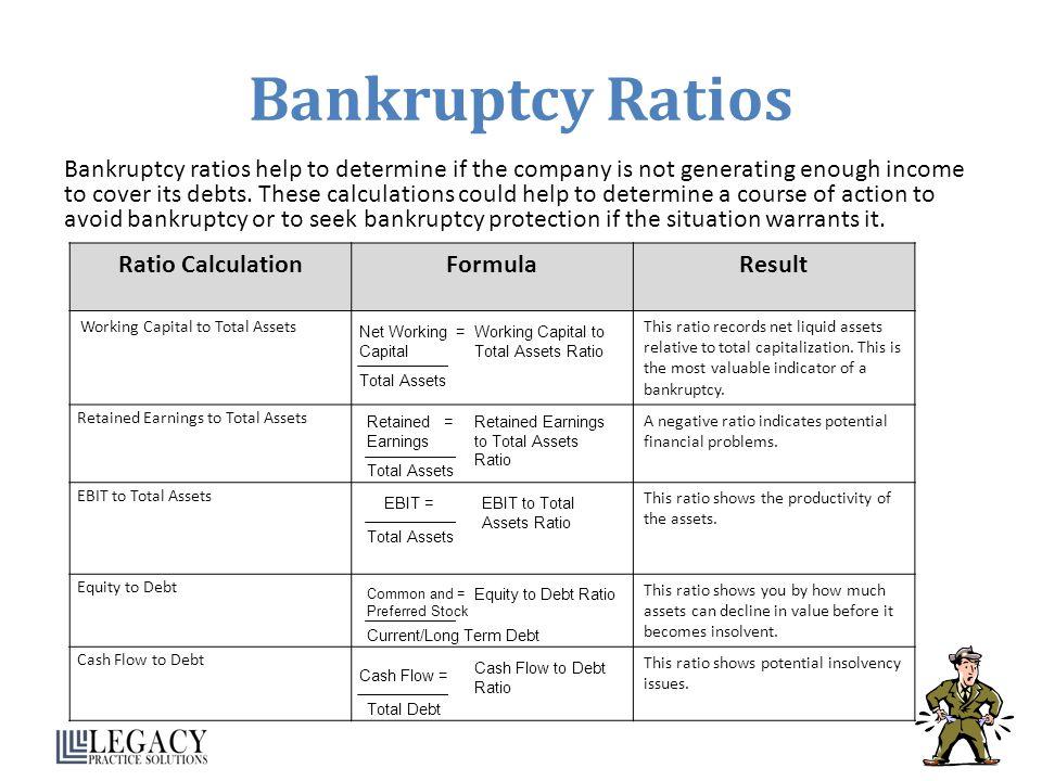 Bankruptcy Ratios