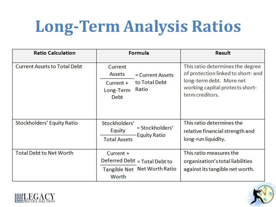 Long-Term Analysis Ratios