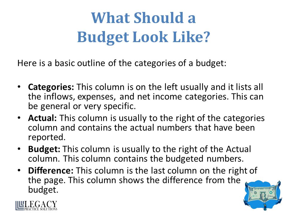 What Should a Budget Look Like