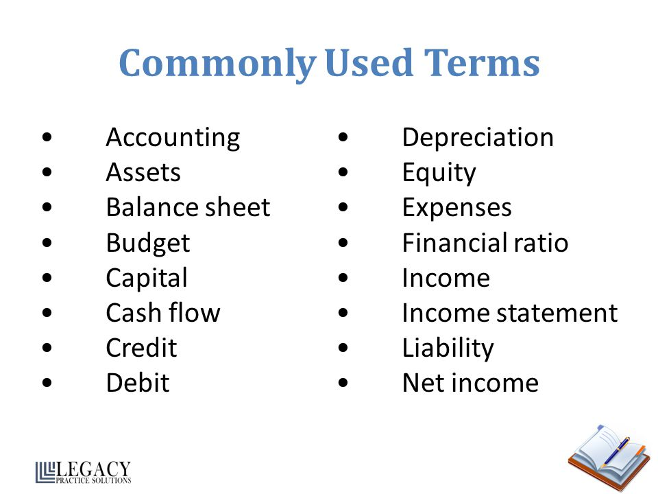 Commonly Used Terms • Accounting • Assets • Balance sheet • Budget