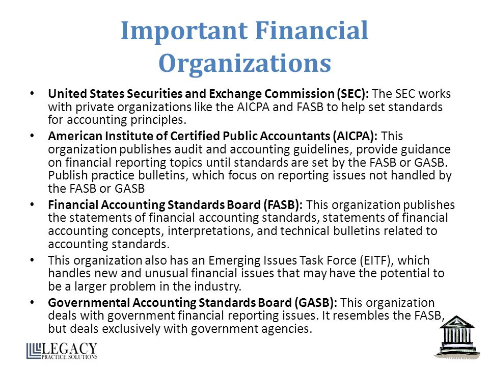 Important Financial Organizations