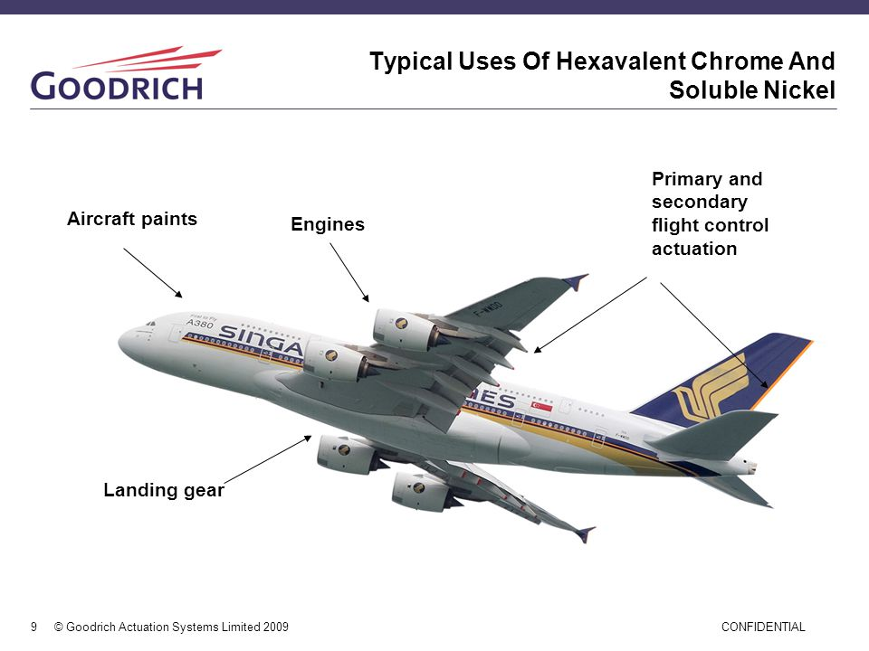 Typical Uses Of Hexavalent Chrome And Soluble Nickel