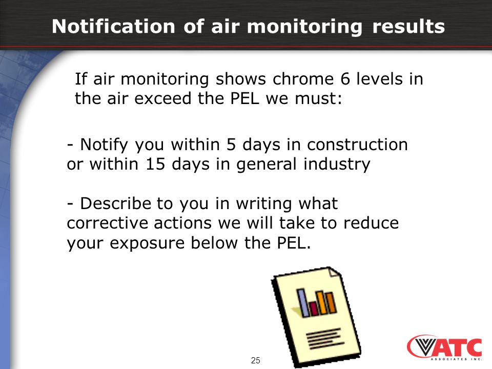 Notification of air monitoring results