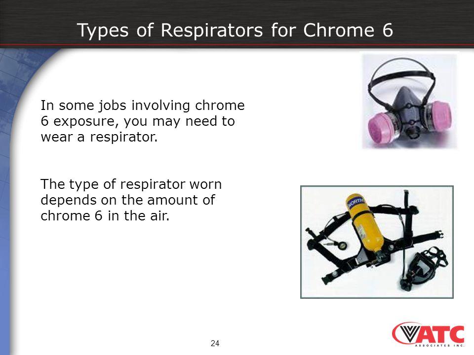 Types of Respirators for Chrome 6