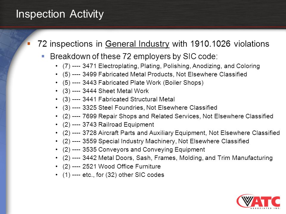 Inspection Activity 72 inspections in General Industry with 1910.1026 violations. Breakdown of these 72 employers by SIC code: