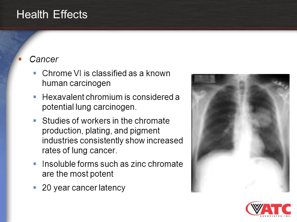 Health Effects Cancer. Chrome VI is classified as a known human carcinogen. Hexavalent chromium is considered a potential lung carcinogen.