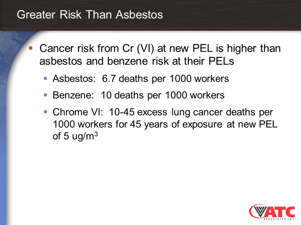 Greater Risk Than Asbestos