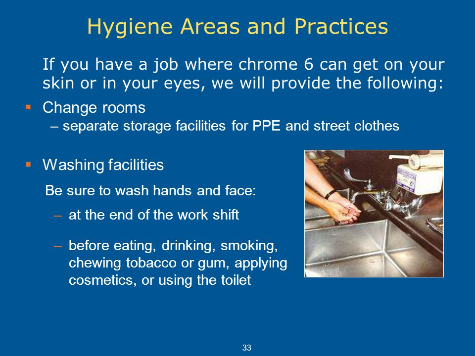 Hygiene Areas and Practices