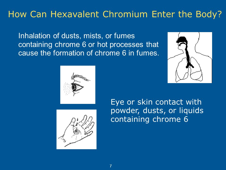 How Can Hexavalent Chromium Enter the Body