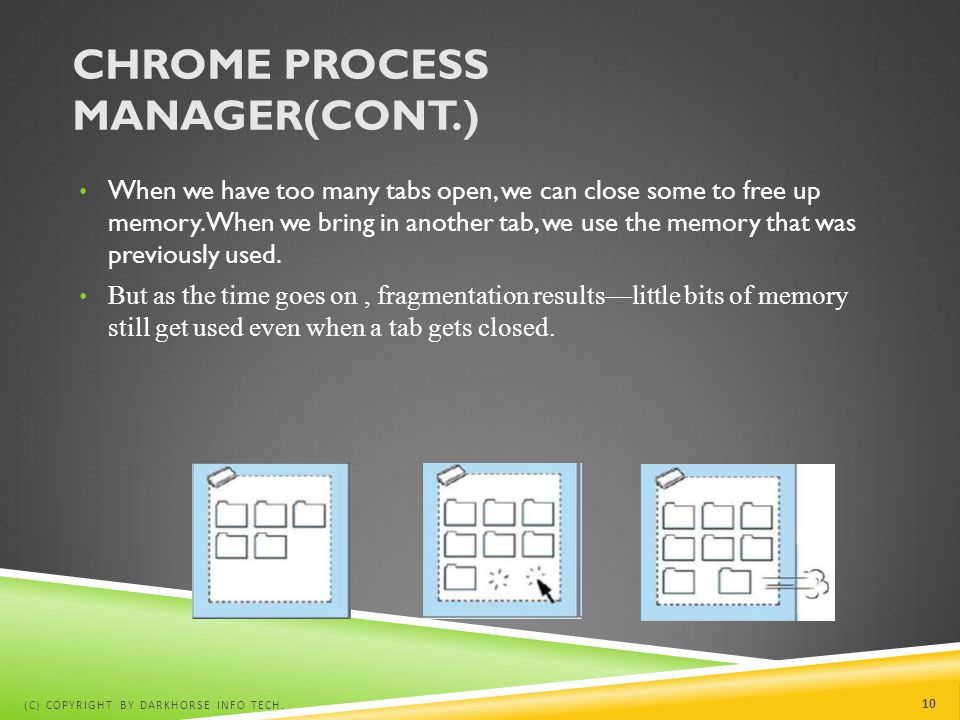 Chrome process manager(cont.)