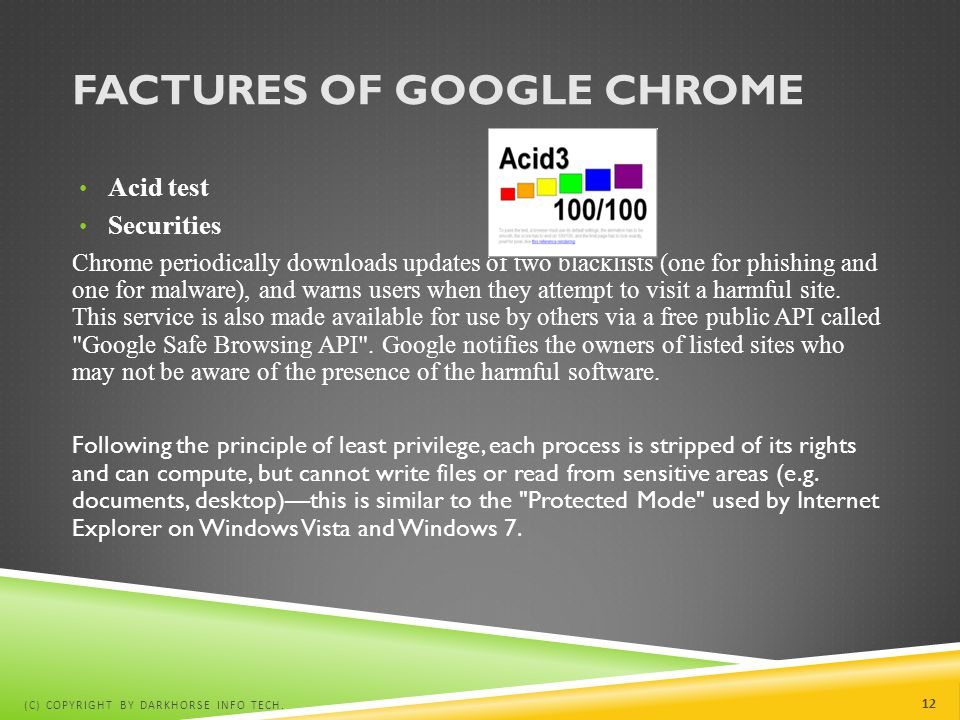 Factures of Google Chrome