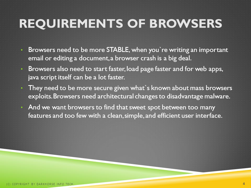 Requirements of browsers