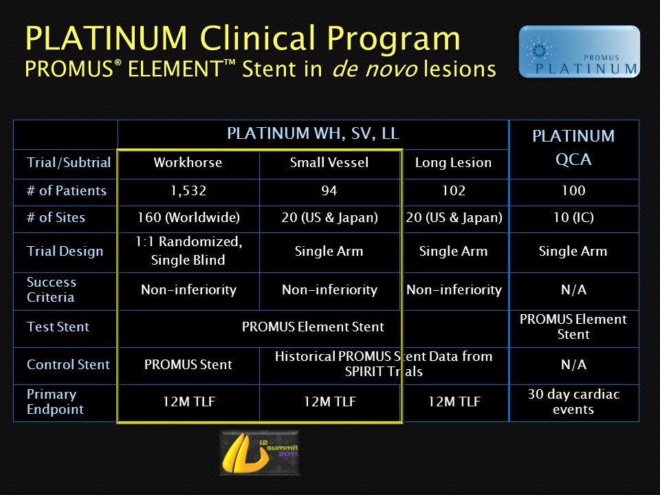 PLATINUM Clinical Program PROMUS® ELEMENT™ Stent in de novo lesions