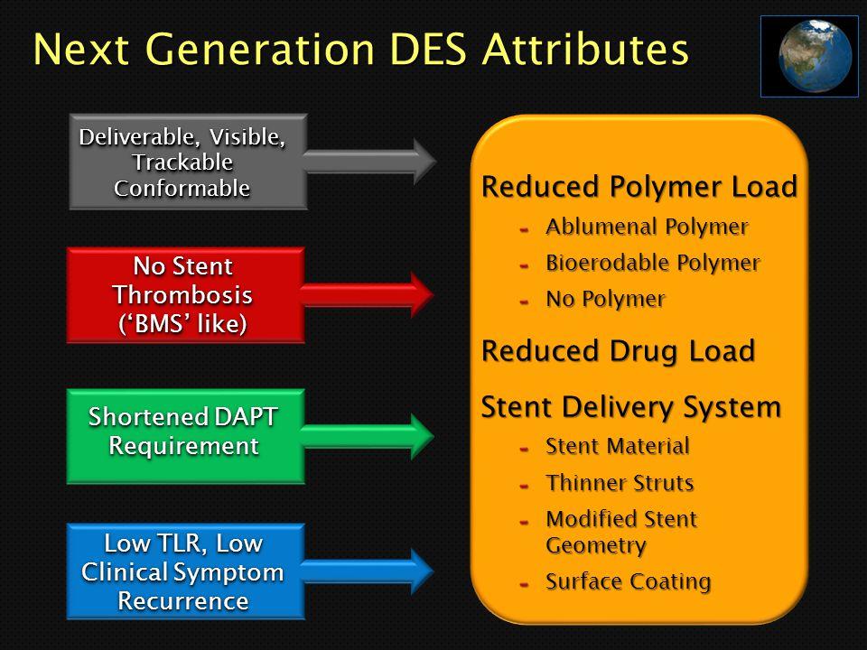 Next Generation DES Attributes