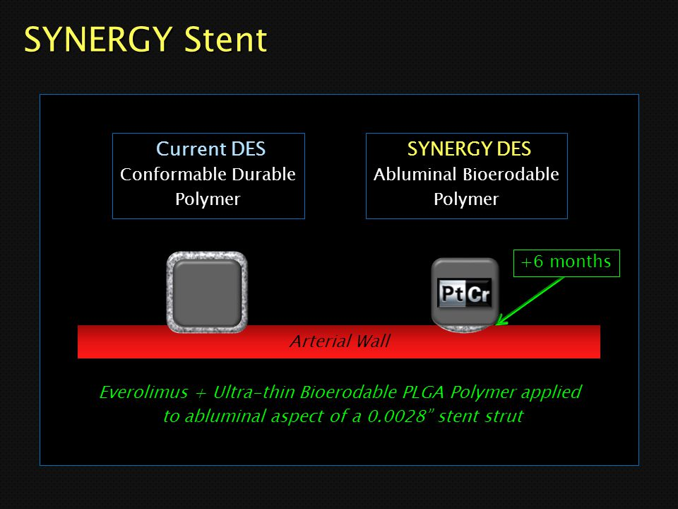 SYNERGY Stent Current DES Conformable Durable Polymer SYNERGY DES