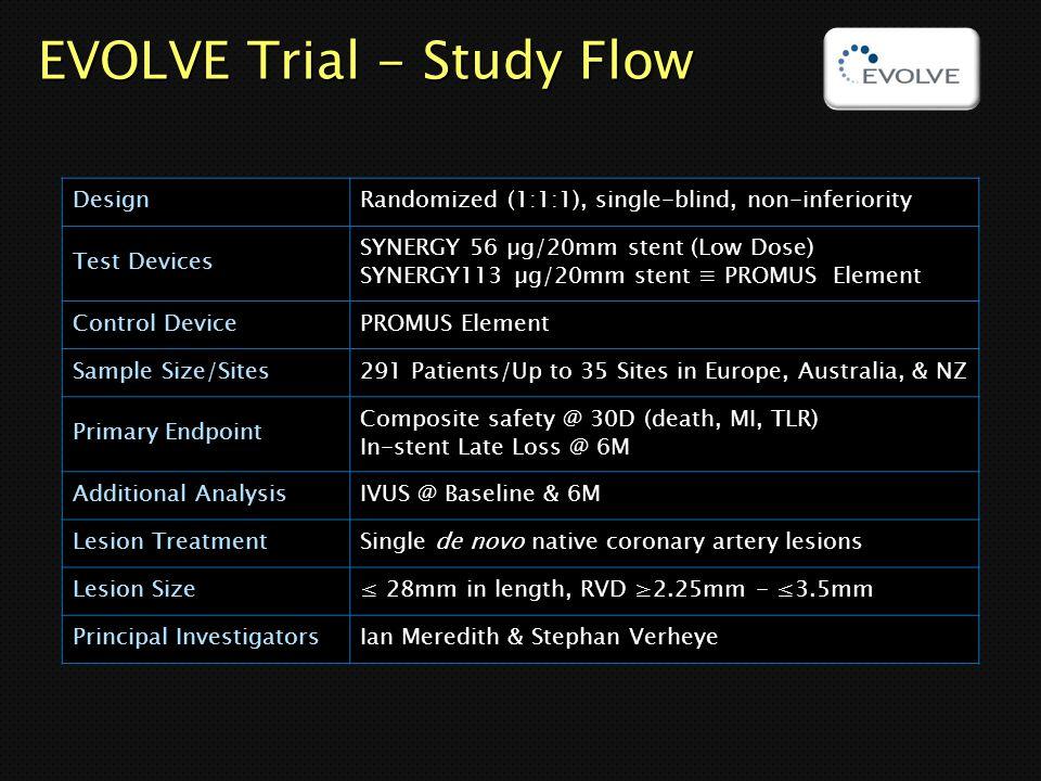 EVOLVE Trial - Study Flow