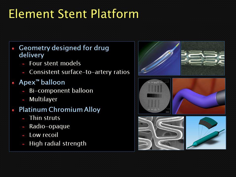 Element Stent Platform