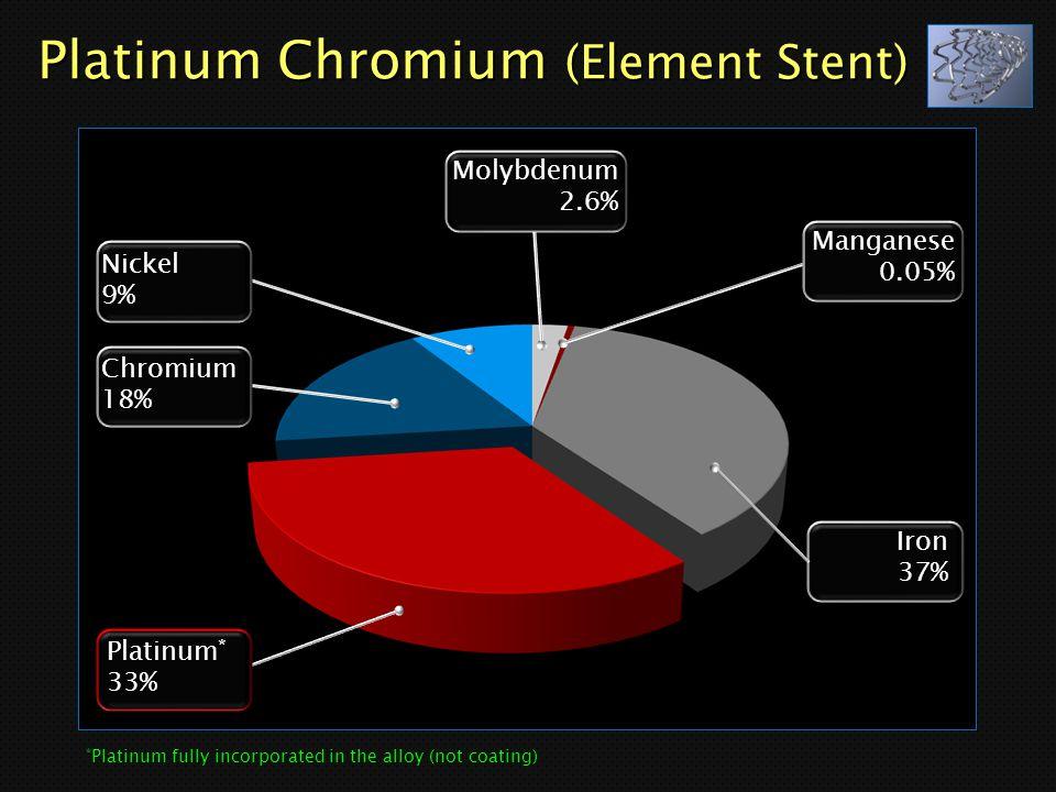 Platinum Chromium (Element Stent)